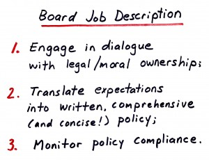 board job description
