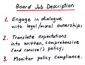 board job description