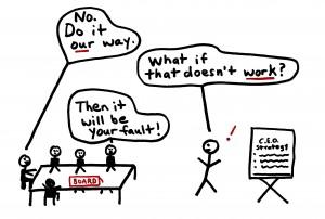 board micromanaging the CEO