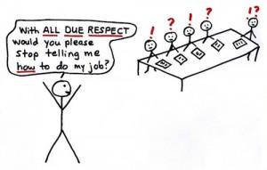 micromanaging board of directors