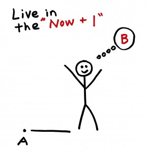 live in the now plus one