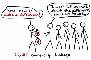 ownership linkage in Policy Governance