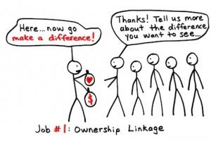 ownership-linkage